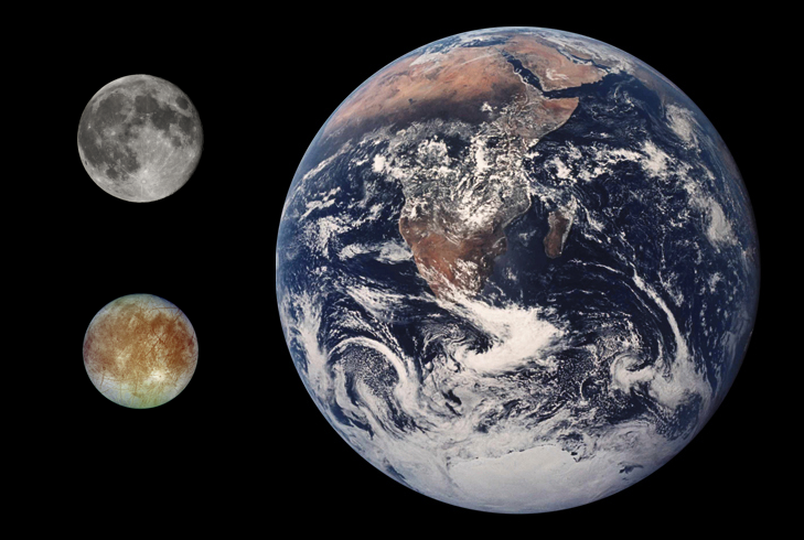 Europa (nede til venstre) sett i forhold til jorda og vår egen måne. Europa er solsystemets sjette største måne. Foto: NASA/cwitte/Luc Viatour/Wikimedia Commons