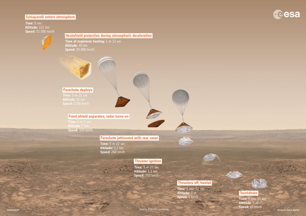exomars2016_descentinfographic_20160223_1280
