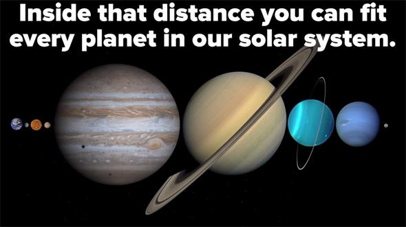 jorda om planeten